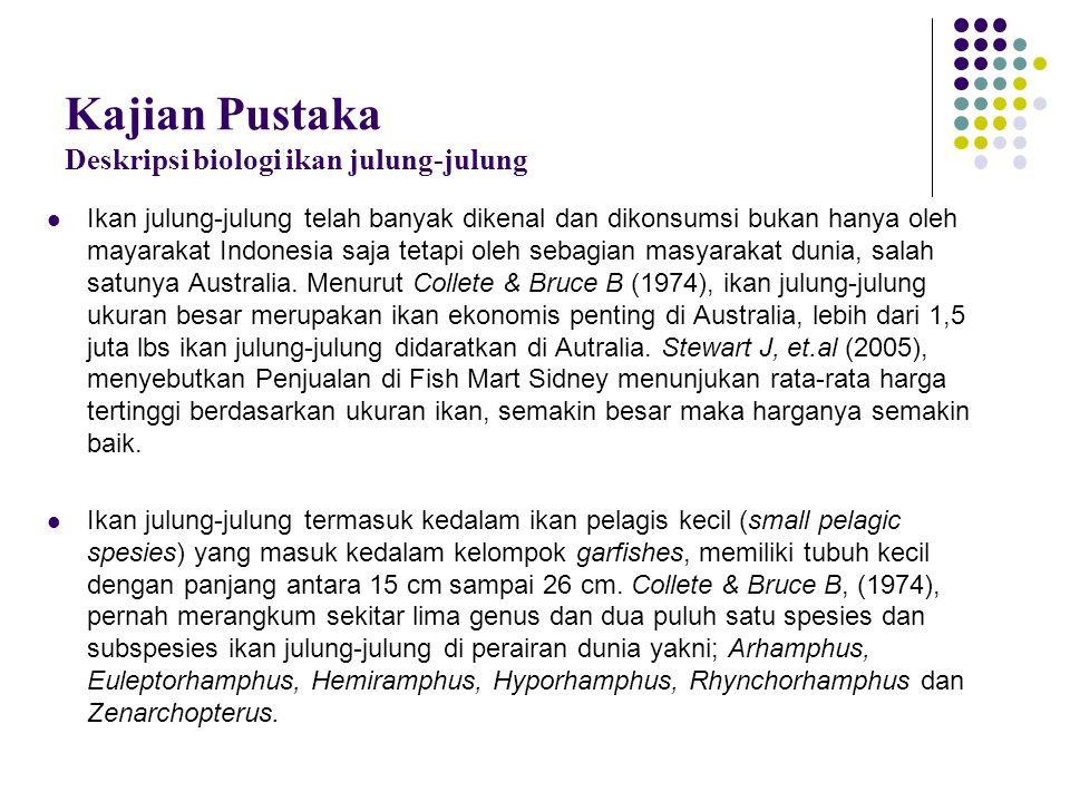 Kajian Pustaka Deskripsi biologi ikan julung-julung Ikan julung-julung telah banyak dikenal dan dikonsumsi bukan hanya oleh mayarakat Indonesia saja t
