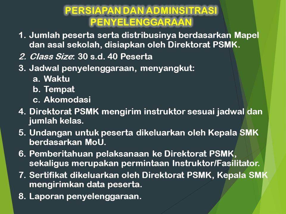 1.Jumlah peserta serta distribusinya berdasarkan Mapel dan asal sekolah, disiapkan oleh Direktorat PSMK.