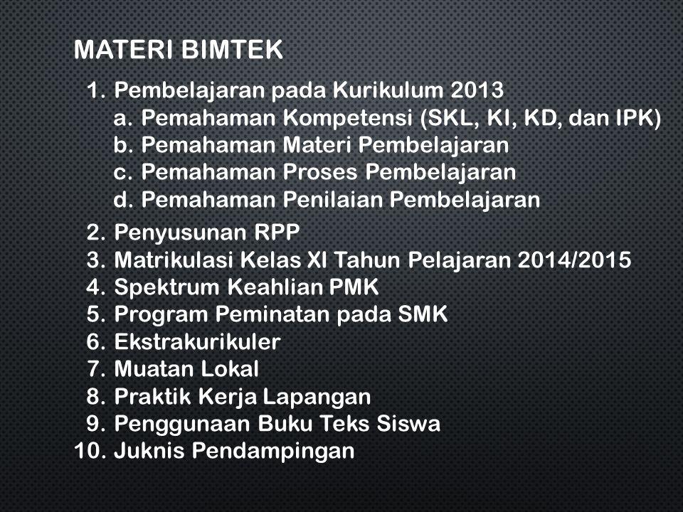 MATERI BIMTEK 1.Pembelajaran pada Kurikulum 2013 a.Pemahaman Kompetensi (SKL, KI, KD, dan IPK) b.Pemahaman Materi Pembelajaran c.Pemahaman Proses Pemb