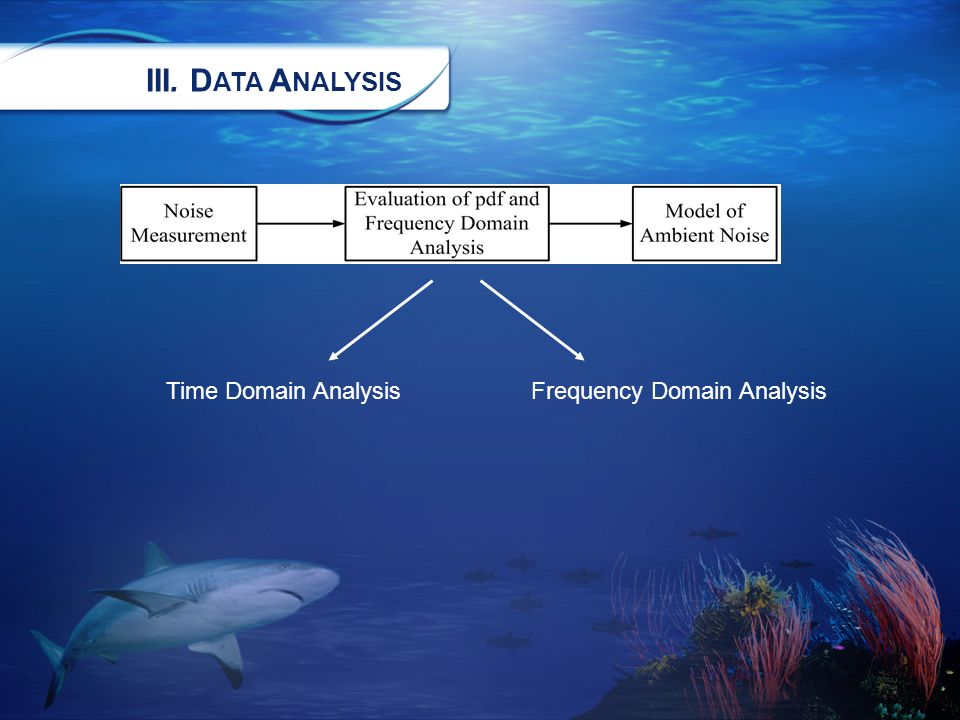 III. D ATA A NALYSIS Time Domain AnalysisFrequency Domain Analysis