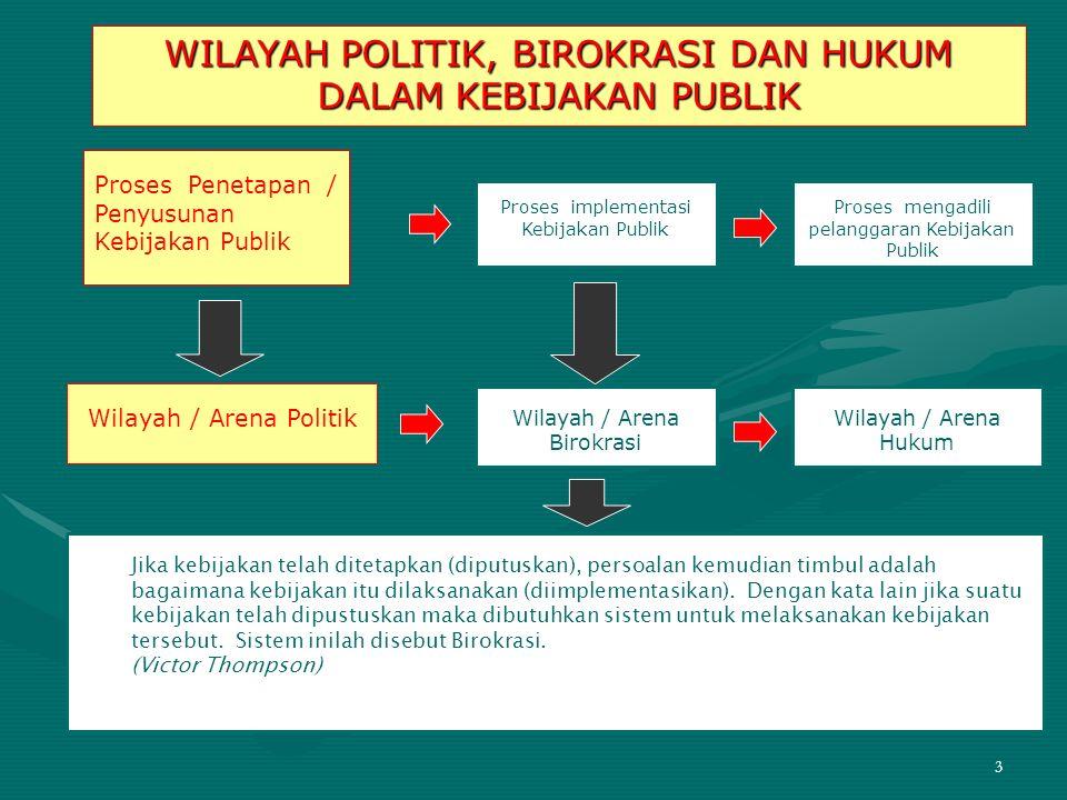 3 Wilayah / Arena Politik Proses implementasi Kebijakan Publik Wilayah / Arena Birokrasi Jika kebijakan telah ditetapkan (diputuskan), persoalan kemud
