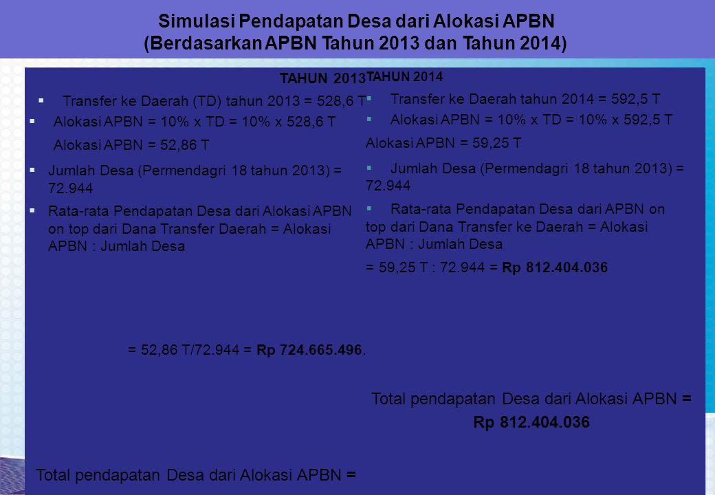 Simulasi Pendapatan Desa dari Alokasi APBN (Berdasarkan APBN Tahun 2013 dan Tahun 2014) TAHUN 2013  Transfer ke Daerah (TD) tahun 2013 = 528,6 T  Alokasi APBN = 10% x TD = 10% x 528,6 T Alokasi APBN = 52,86 T  Jumlah Desa (Permendagri 18 tahun 2013) = 72.944  Rata-rata Pendapatan Desa dari Alokasi APBN on top dari Dana Transfer Daerah = Alokasi APBN : Jumlah Desa = 52,86 T/72.944 = Rp 724.665.496.