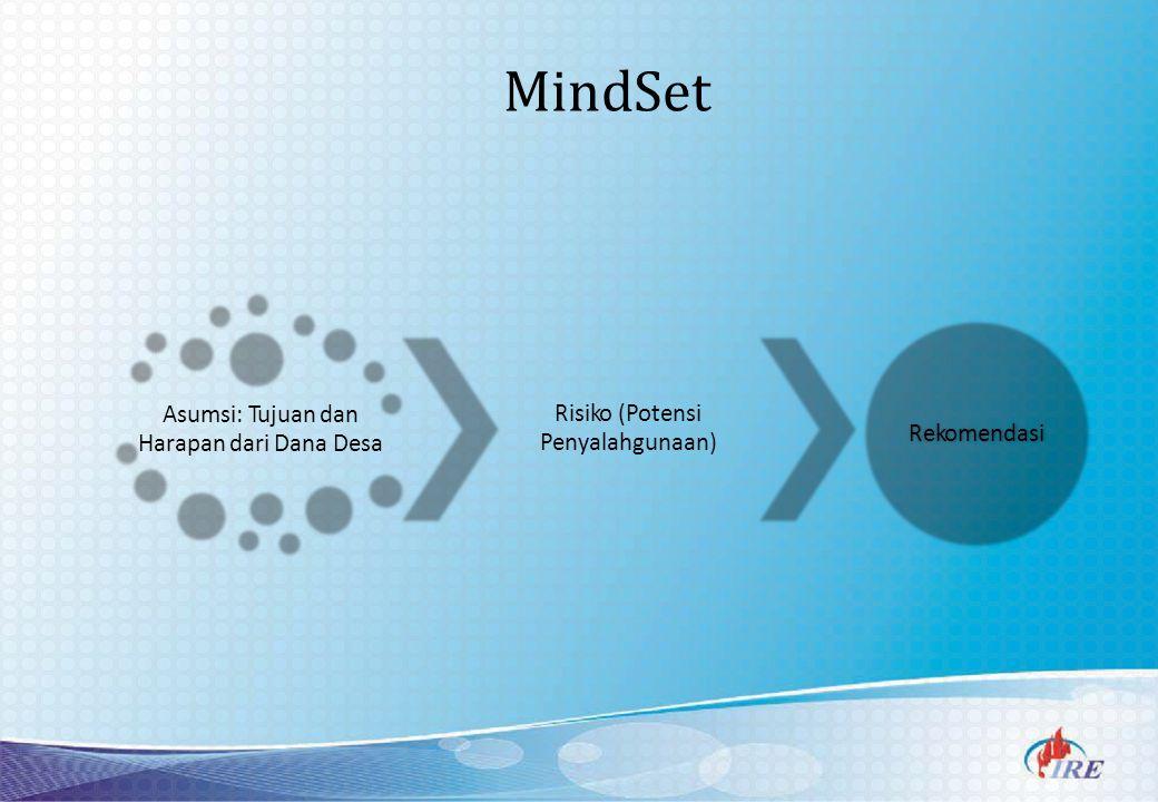 MindSetMindSet Asumsi: Tujuan dan Harapan dari Dana Desa Risiko (Potensi Penyalahgunaan) Rekomendasi