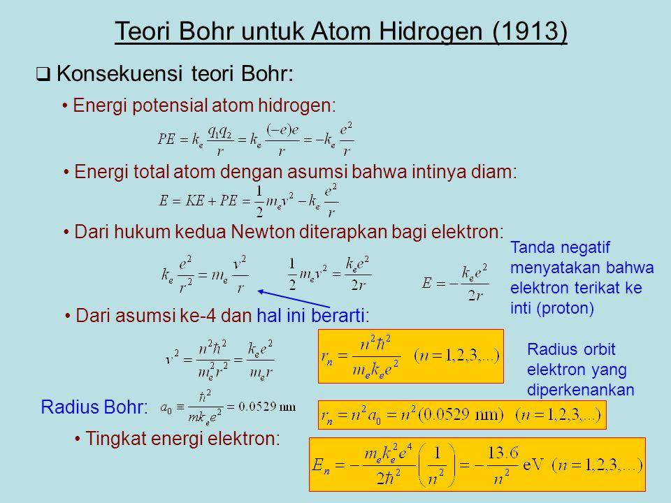  Konsekuensi teori Bohr: Teori Bohr untuk Atom Hidrogen (1913) Energi potensial atom hidrogen: Energi total atom dengan asumsi bahwa intinya diam: Dari hukum kedua Newton diterapkan bagi elektron: Dari asumsi ke-4 dan hal ini berarti: Radius orbit elektron yang diperkenankan Tingkat energi elektron: Radius Bohr: Tanda negatif menyatakan bahwa elektron terikat ke inti (proton)
