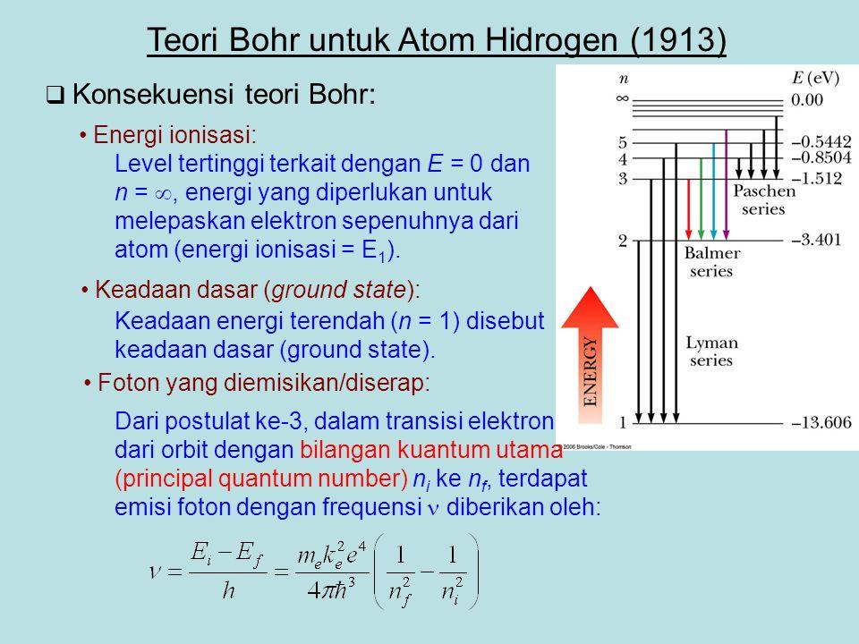  Konsekuensi teori Bohr: Teori Bohr untuk Atom Hidrogen (1913) Energi ionisasi: Level tertinggi terkait dengan E = 0 dan n = , energi yang diperlukan untuk melepaskan elektron sepenuhnya dari atom (energi ionisasi = E 1 ).