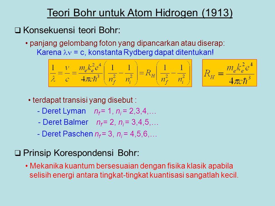  Konsekuensi teori Bohr: Teori Bohr untuk Atom Hidrogen (1913) panjang gelombang foton yang dipancarkan atau diserap: Karena = c, konstanta Rydberg dapat ditentukan.