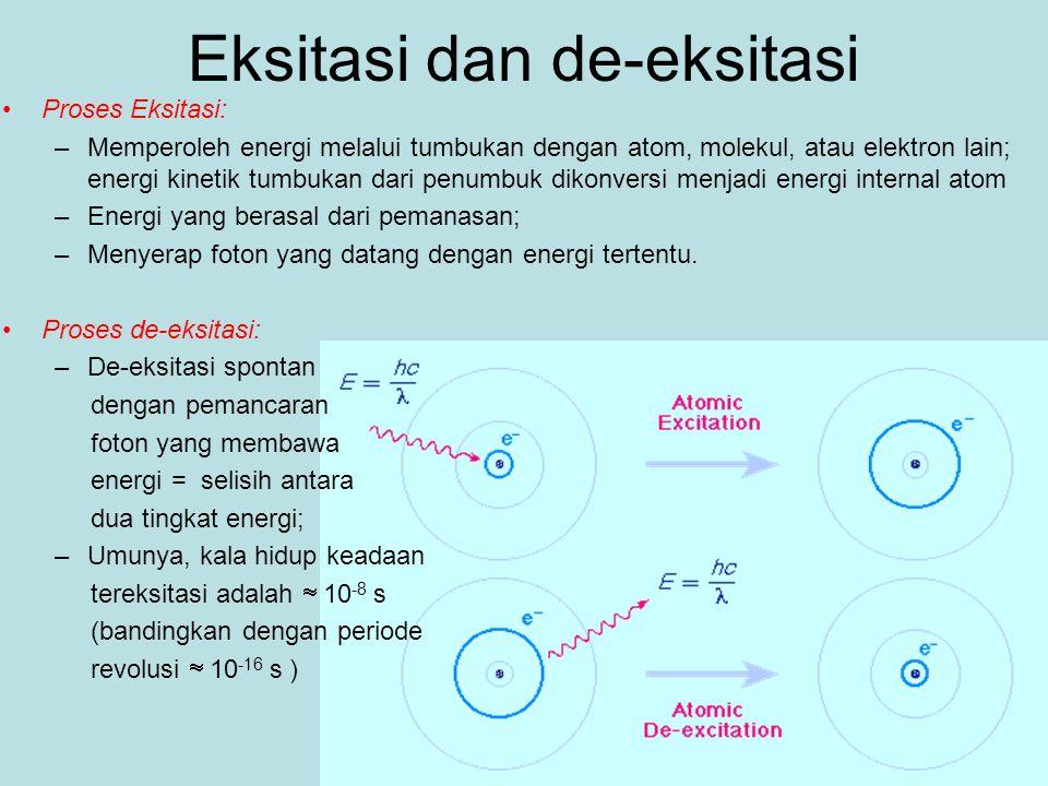 Eksitasi dan de-eksitasi Proses Eksitasi: –Memperoleh energi melalui tumbukan dengan atom, molekul, atau elektron lain; energi kinetik tumbukan dari penumbuk dikonversi menjadi energi internal atom –Energi yang berasal dari pemanasan; –Menyerap foton yang datang dengan energi tertentu.