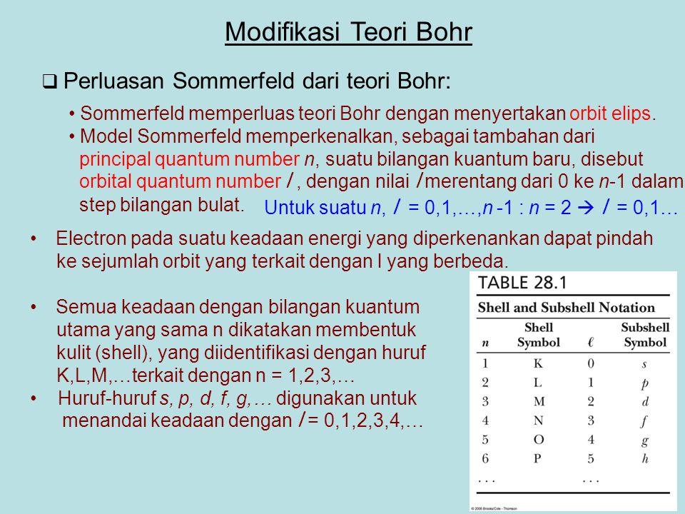 Modifikasi Teori Bohr  Perluasan Sommerfeld dari teori Bohr: Sommerfeld memperluas teori Bohr dengan menyertakan orbit elips.