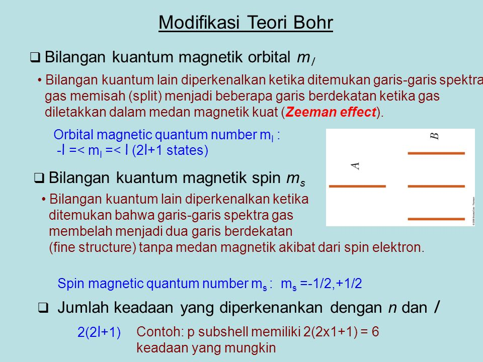 Modifikasi Teori Bohr  Bilangan kuantum magnetik orbital m l Bilangan kuantum lain diperkenalkan ketika ditemukan garis-garis spektra gas memisah (split) menjadi beberapa garis berdekatan ketika gas diletakkan dalam medan magnetik kuat (Zeeman effect).