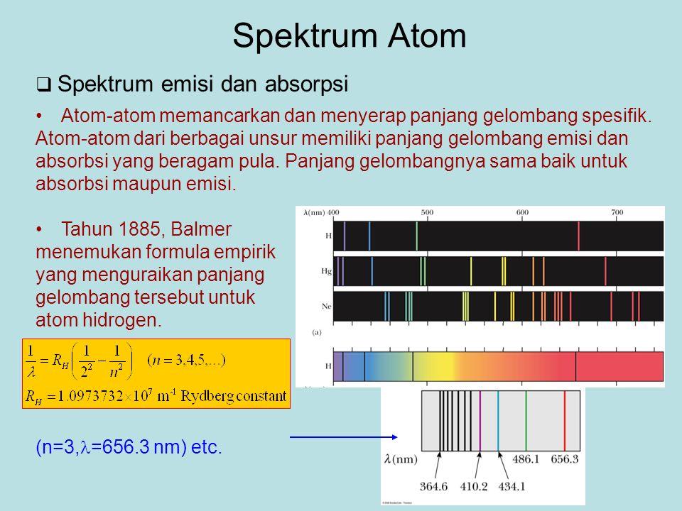 Spektrum Atom  Spektrum emisi dan absorpsi Atom-atom memancarkan dan menyerap panjang gelombang spesifik.