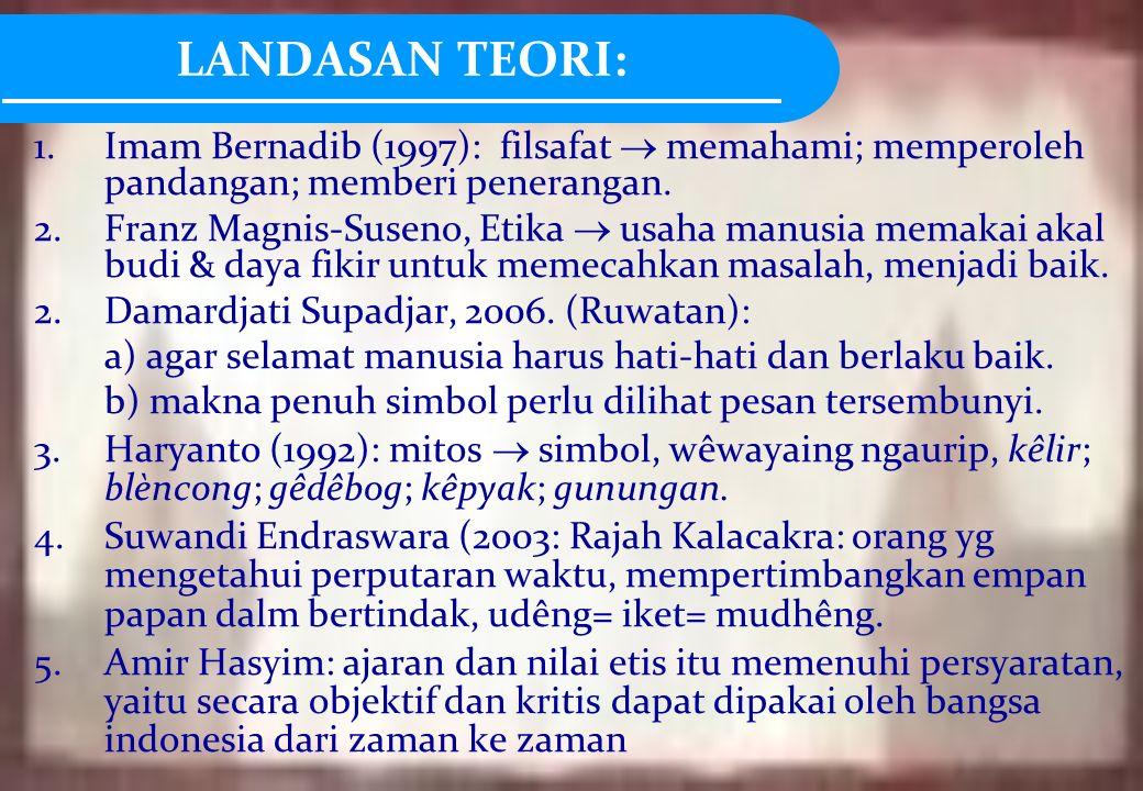 LANDASAN TEORI: 1.Imam Bernadib (1997): filsafat  memahami; memperoleh pandangan; memberi penerangan.