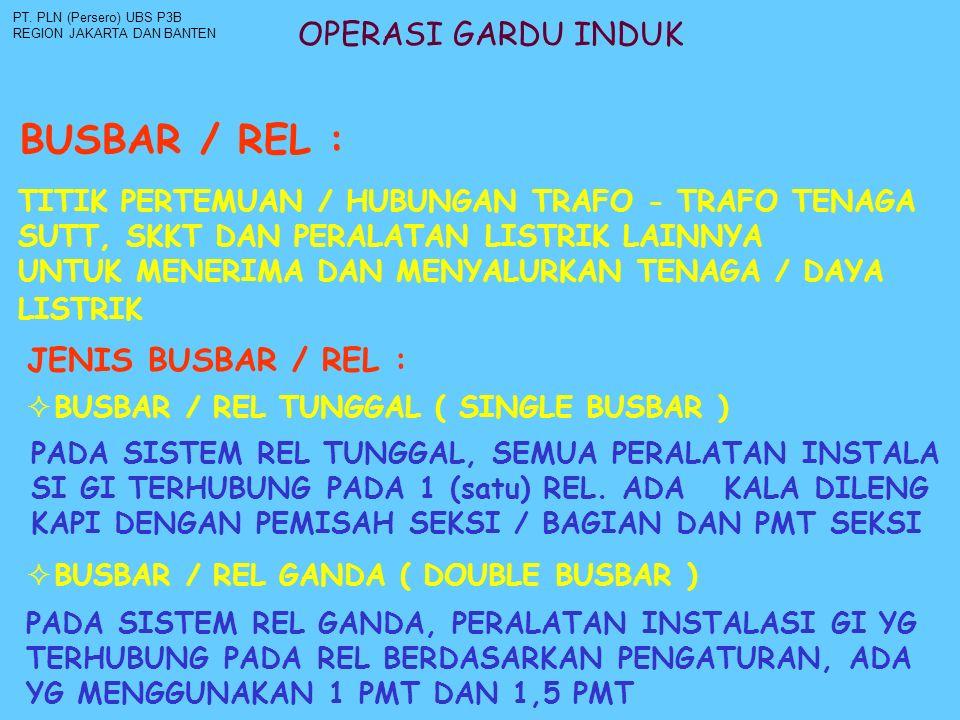 OPERASI GARDU INDUK BUSBAR / REL : PT. PLN (Persero) UBS P3B REGION JAKARTA DAN BANTEN TITIK PERTEMUAN / HUBUNGAN TRAFO - TRAFO TENAGA SUTT, SKKT DAN