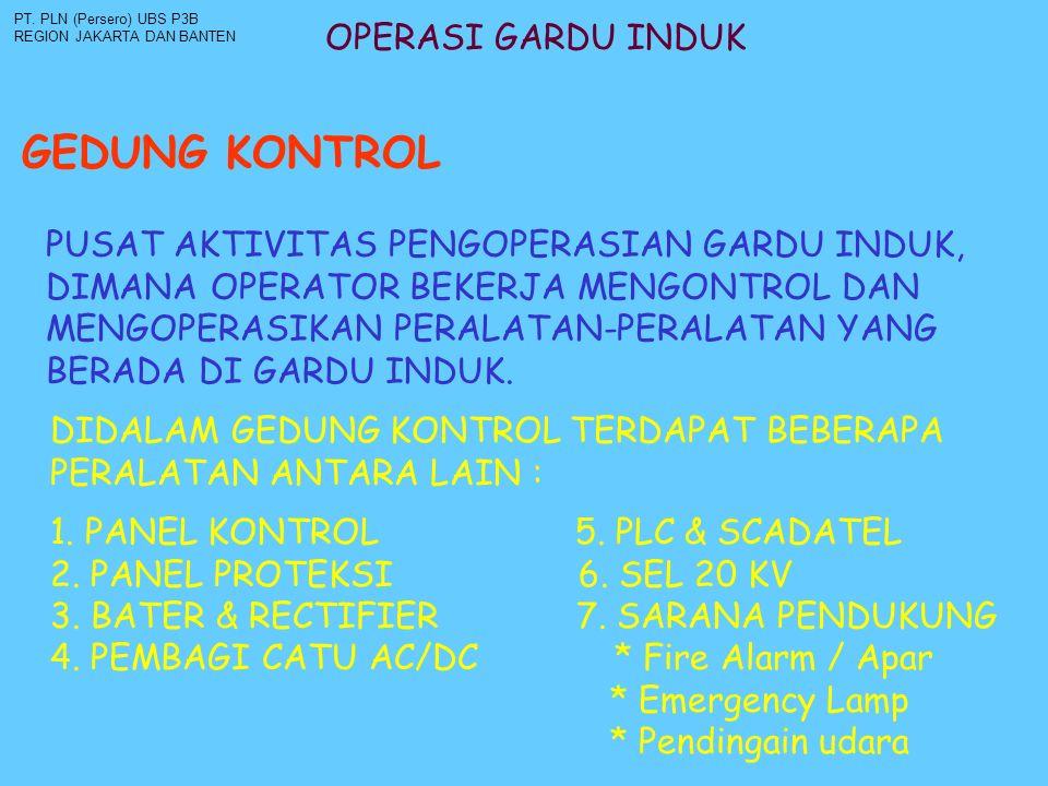 OPERASI GARDU INDUK GEDUNG KONTROL PT.
