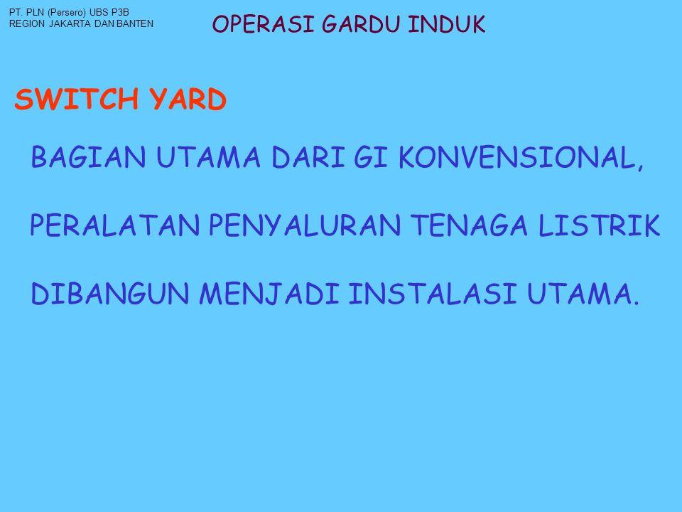 OPERASI GARDU INDUK PERALATAN DI SWITCH YARD PT.PLN (Persero) UBS P3B REGION JAKARTA DAN BANTEN 1.