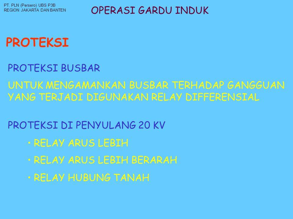 OPERASI GARDU INDUK PT. PLN (Persero) UBS P3B REGION JAKARTA DAN BANTEN PROTEKSI BUSBAR PROTEKSI UNTUK MENGAMANKAN BUSBAR TERHADAP GANGGUAN YANG TERJA