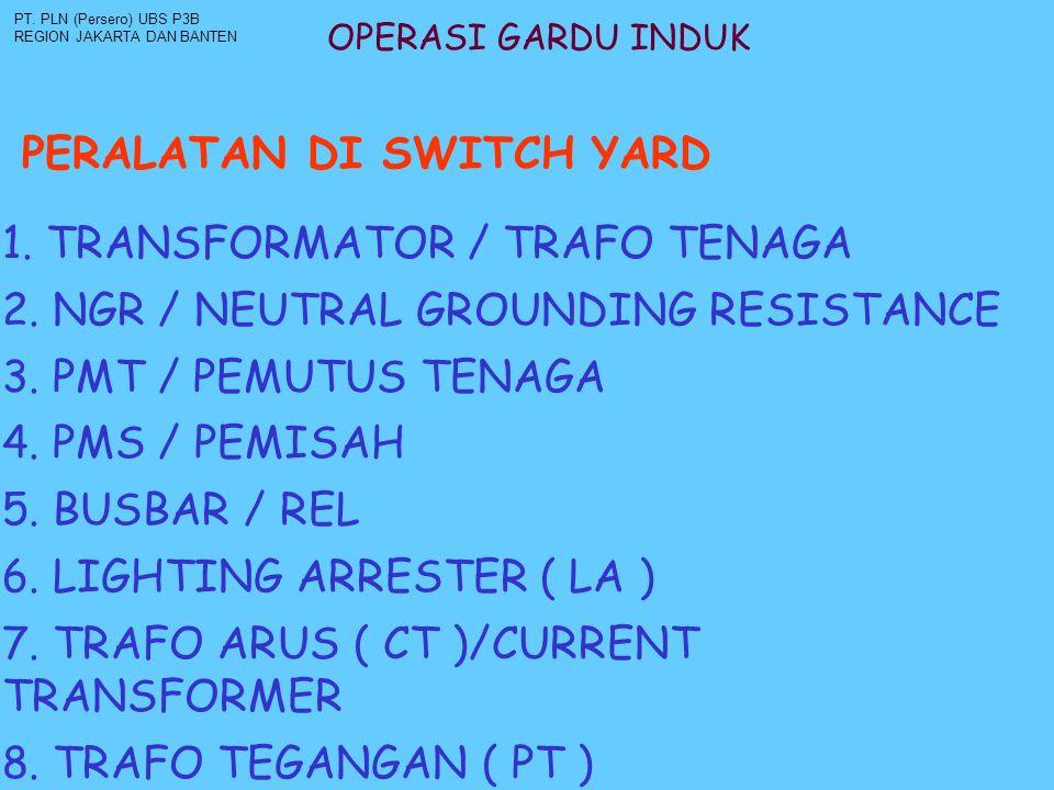 OPERASI GARDU INDUK PERALATAN DI SWITCH YARD PT. PLN (Persero) UBS P3B REGION JAKARTA DAN BANTEN 1. TRANSFORMATOR / TRAFO TENAGA 2. NGR / NEUTRAL GROU
