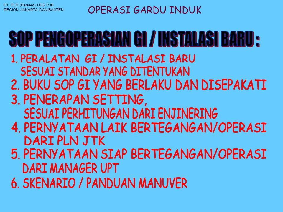 OPERASI GARDU INDUK PT. PLN (Persero) UBS P3B REGION JAKARTA DAN BANTEN