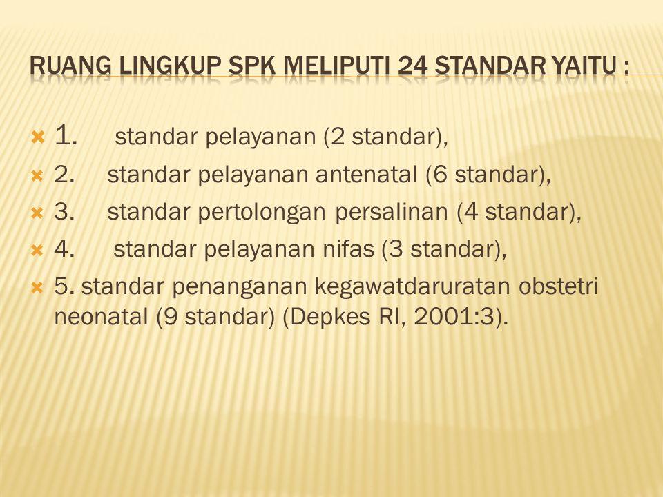  1. standar pelayanan (2 standar),  2. standar pelayanan antenatal (6 standar),  3.