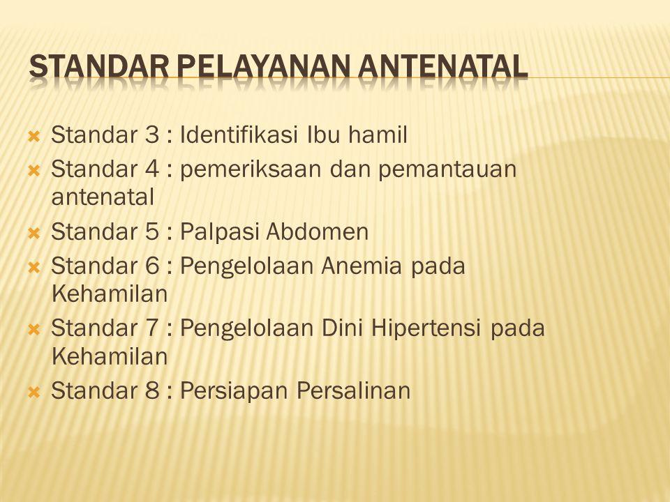  Standar 3 : Identifikasi Ibu hamil  Standar 4 : pemeriksaan dan pemantauan antenatal  Standar 5 : Palpasi Abdomen  Standar 6 : Pengelolaan Anemia pada Kehamilan  Standar 7 : Pengelolaan Dini Hipertensi pada Kehamilan  Standar 8 : Persiapan Persalinan
