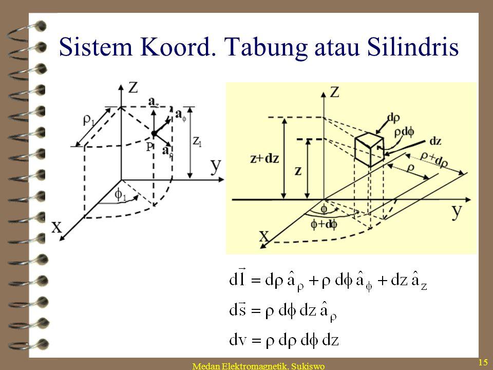 Medan Elektromagnetik. Sukiswo 14 Sistem Koord. Tabung atau Silindris z y x   ( , , z) Perhatikan kuantitas diferensial: dV, dS and d !