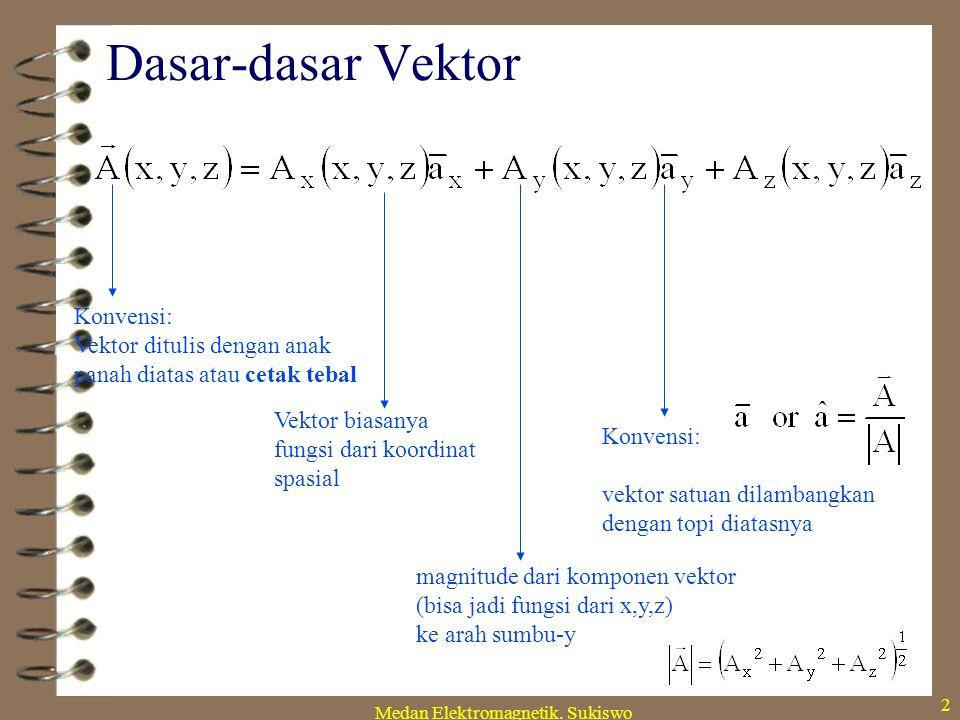 Medan Elektromagnetik. Sukiswo 1 Dasar-Dasar Kalkulus Vektor untuk Medan dan Gelombang EM Sukiswo sukiswok@yahoo.com
