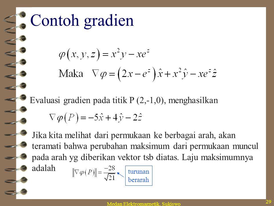 Medan Elektromagnetik. Sukiswo 28 Gradien dari medan skalar Jika  (x,y,z) fungsi riil dari 3 variabel, maka fungsi ini disebut medan skalar. Gradien