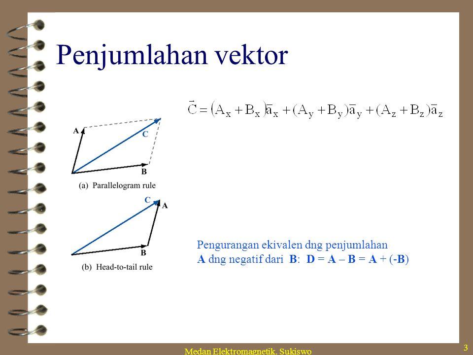 Medan Elektromagnetik. Sukiswo 2 Dasar-dasar Vektor Konvensi: Vektor ditulis dengan anak panah diatas atau cetak tebal Vektor biasanya fungsi dari koo