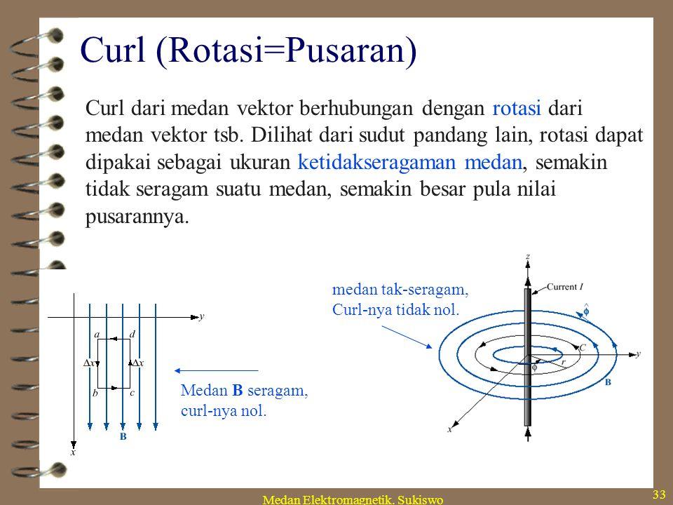 Medan Elektromagnetik. Sukiswo 32 Contoh divergensi Di titik (2,-2,0) Karena nilai divergensi >0 berarti ada fluks netto keluar dan mengindikasikan ad