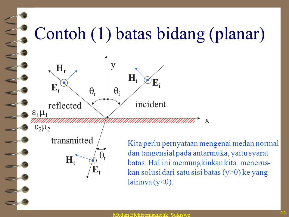 Medan Elektromagnetik. Sukiswo 43 Syarat batas jenis Neumann Untuk kasus dimana turunan normal dari suatu kuantitas diberikan pada batasnya, mis, pada