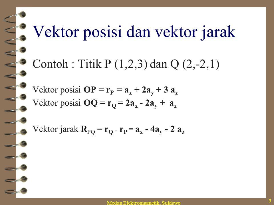 Medan Elektromagnetik. Sukiswo 4 Vektor posisi dan vektor jarak Vektor R 12 adalah vektor dari P 1 ke P 2 dan jaraknya (panjang atau magnitude) adalah