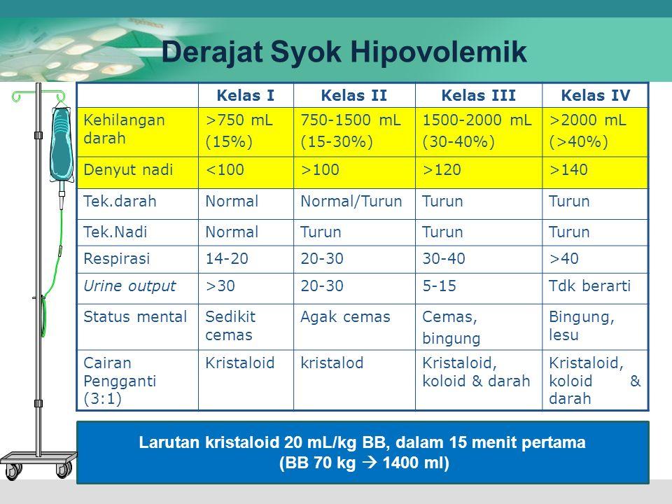 Kelas IKelas IIKelas IIIKelas IV Kehilangan darah >750 mL (15%) 750-1500 mL (15-30%) 1500-2000 mL (30-40%) >2000 mL (>40%) Denyut nadi<100>100>120>140