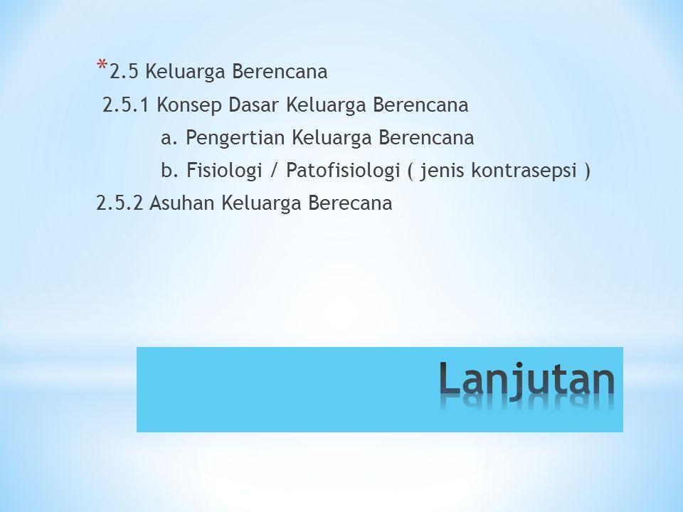 * 2.5 Keluarga Berencana 2.5.1 Konsep Dasar Keluarga Berencana a. Pengertian Keluarga Berencana b. Fisiologi / Patofisiologi ( jenis kontrasepsi ) 2.5