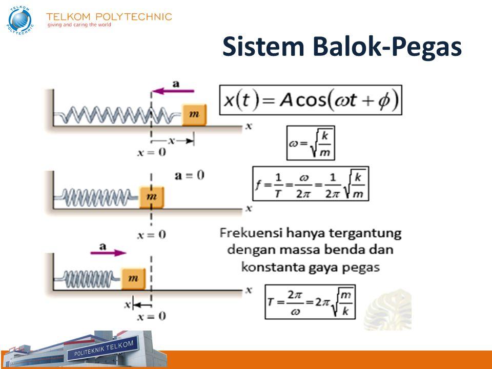 Sistem Balok-Pegas