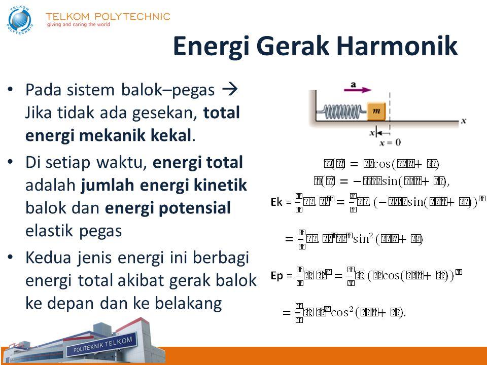 Energi Gerak Harmonik Pada sistem balok–pegas  Jika tidak ada gesekan, total energi mekanik kekal.