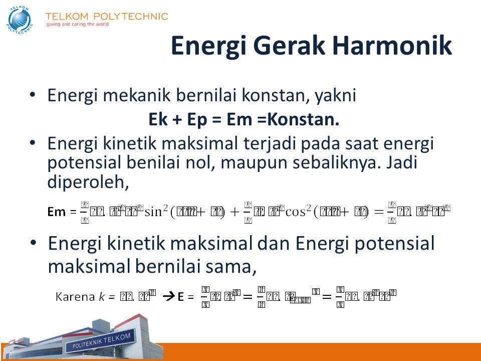 Energi Gerak Harmonik Energi mekanik bernilai konstan, yakni Ek + Ep = Em =Konstan.