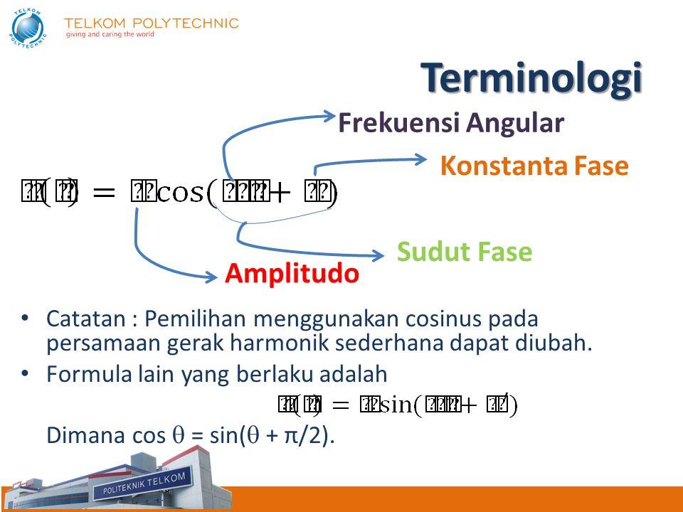 Terminologi Amplitudo Sudut Fase Frekuensi Angular Konstanta Fase Catatan : Pemilihan menggunakan cosinus pada persamaan gerak harmonik sederhana dapat diubah.