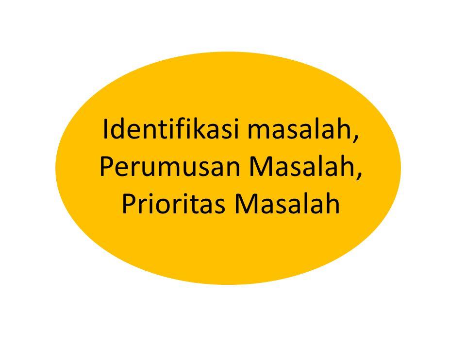 Identifikasi masalah, Perumusan Masalah, Prioritas Masalah