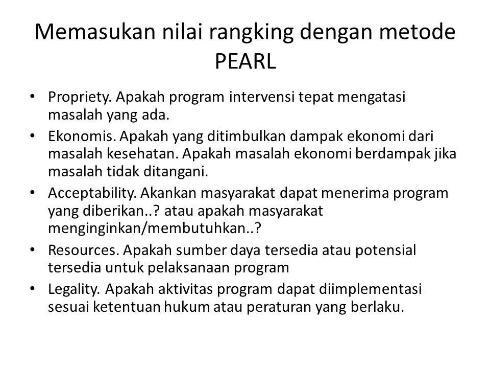 Memasukan nilai rangking dengan metode PEARL Propriety. Apakah program intervensi tepat mengatasi masalah yang ada. Ekonomis. Apakah yang ditimbulkan
