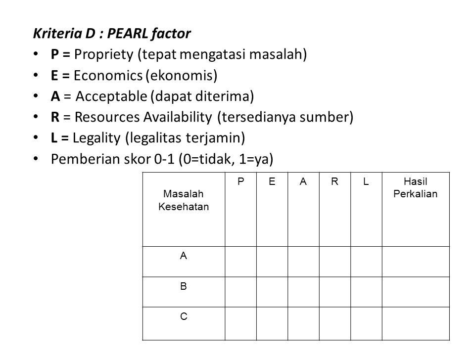 Kriteria D : PEARL factor P = Propriety (tepat mengatasi masalah) E = Economics (ekonomis) A = Acceptable (dapat diterima) R = Resources Availability