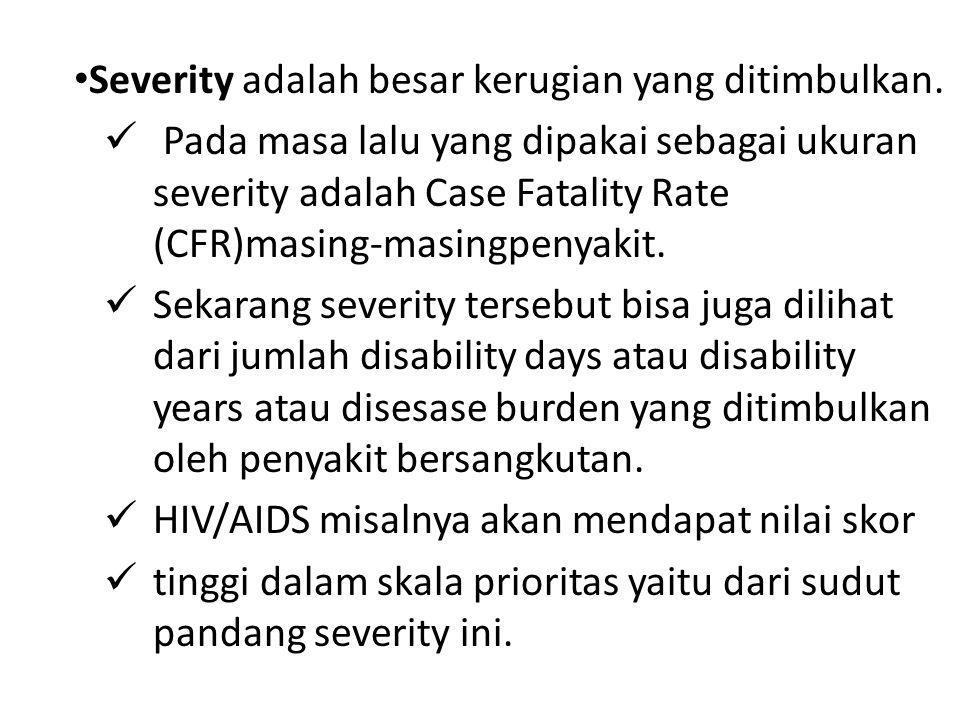 Severity adalah besar kerugian yang ditimbulkan. Pada masa lalu yang dipakai sebagai ukuran severity adalah Case Fatality Rate (CFR)masing-masingpenya