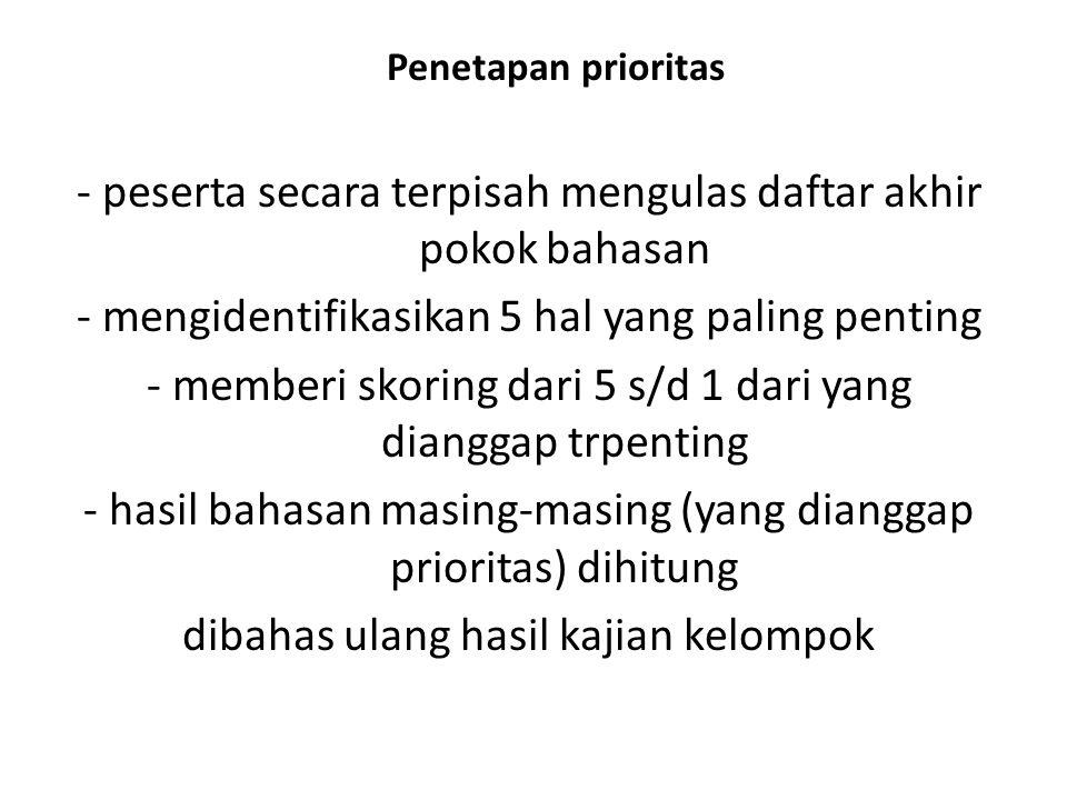Penetapan prioritas - peserta secara terpisah mengulas daftar akhir pokok bahasan - mengidentifikasikan 5 hal yang paling penting - memberi skoring da