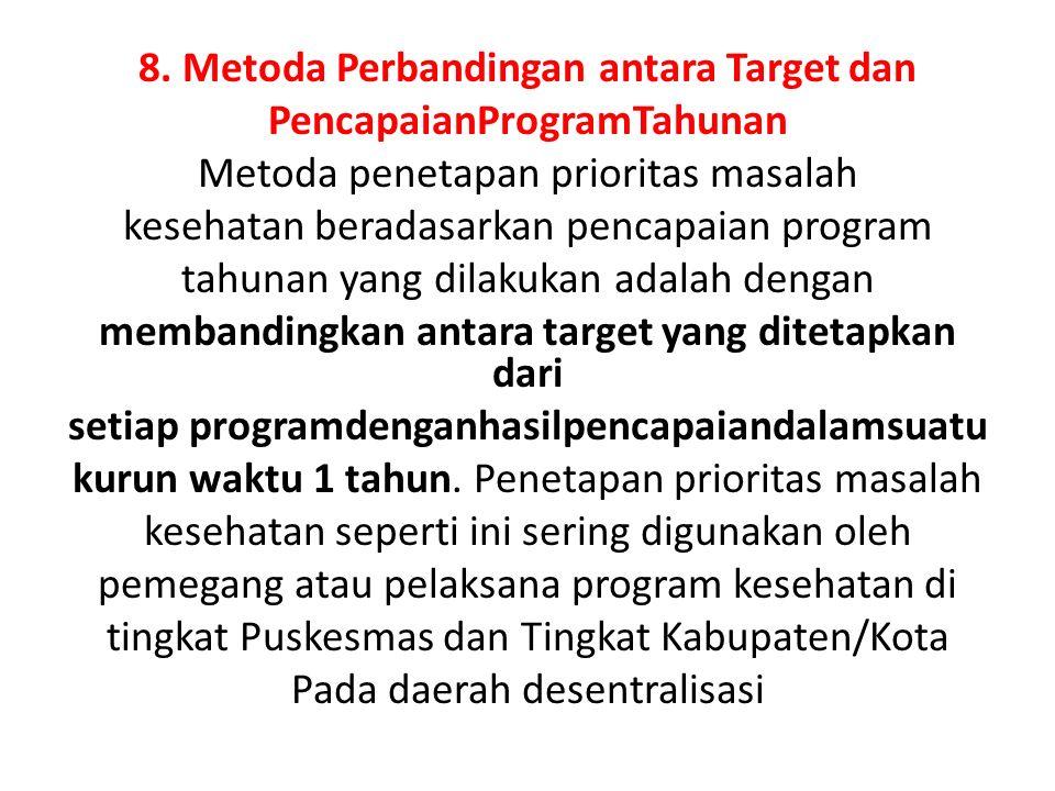 8. Metoda Perbandingan antara Target dan PencapaianProgramTahunan Metoda penetapan prioritas masalah kesehatan beradasarkan pencapaian program tahunan