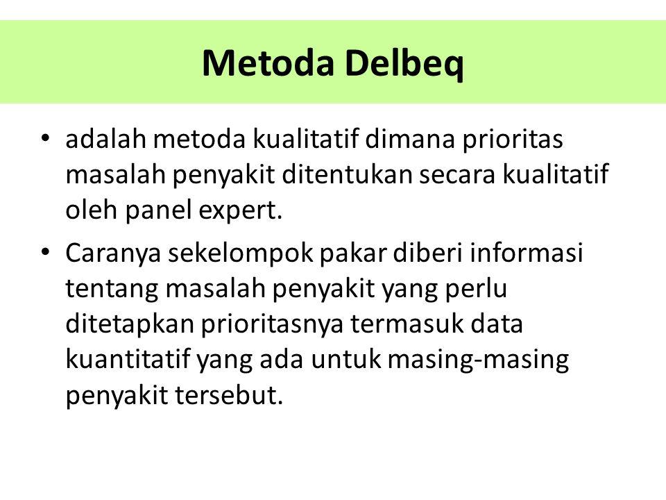 Metode Delbeq Pada metode ini diprioritaskan masalah dilakukan dengan memberikan bobot (yang merupakan nilai maksimum dan berkisar antara 0 sampai 10 dengan kriteria: a.Besar masalah yaitu % atau jumlah atau kelompok penduduk yang ada kemungkinan terkena masalah serta keterlibatan masyarakat dan instansi terkait.