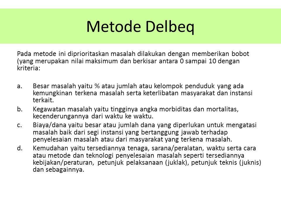 Metode Delbeq Pada metode ini diprioritaskan masalah dilakukan dengan memberikan bobot (yang merupakan nilai maksimum dan berkisar antara 0 sampai 10