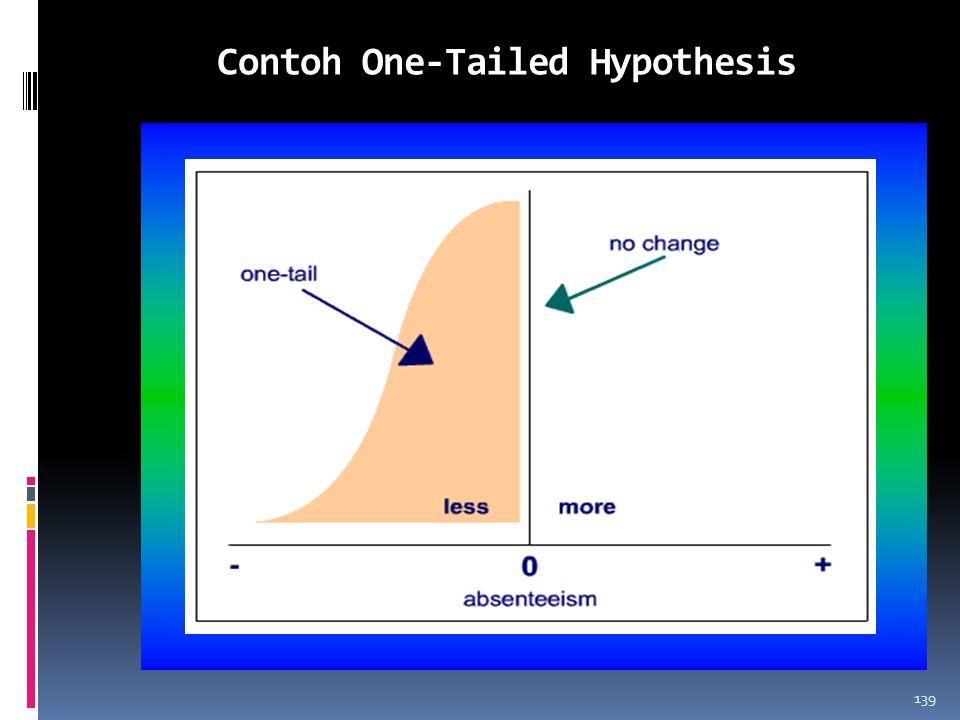 One-Tailed Hypothesis  Mendethesiskan hipotesis yang berarah (direction) secara spesifik.  Hipotesis nul adalah tidak ada perbedaan antara variabel,