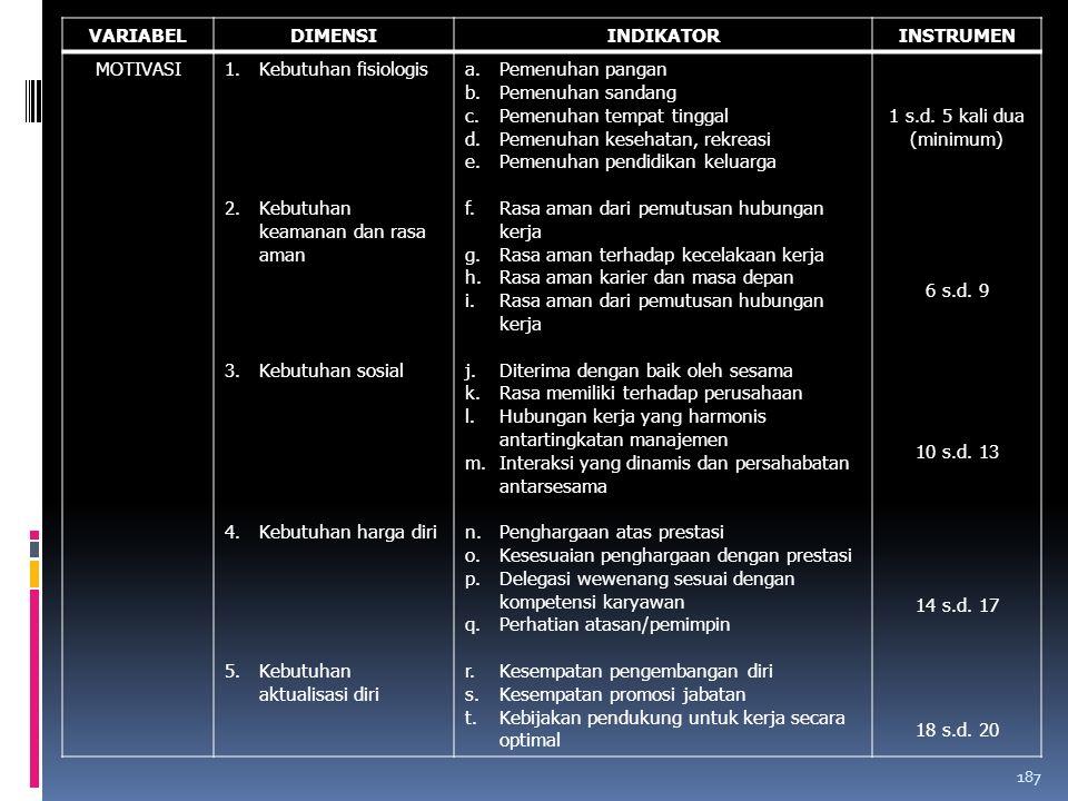 Contoh:  Rumusan masalah penelitian: Sejauh mana pengaruh motivasi terhadap prestasi kerja karyawan di perusahaan X? Definisi: Menurut Terry (1997: 3