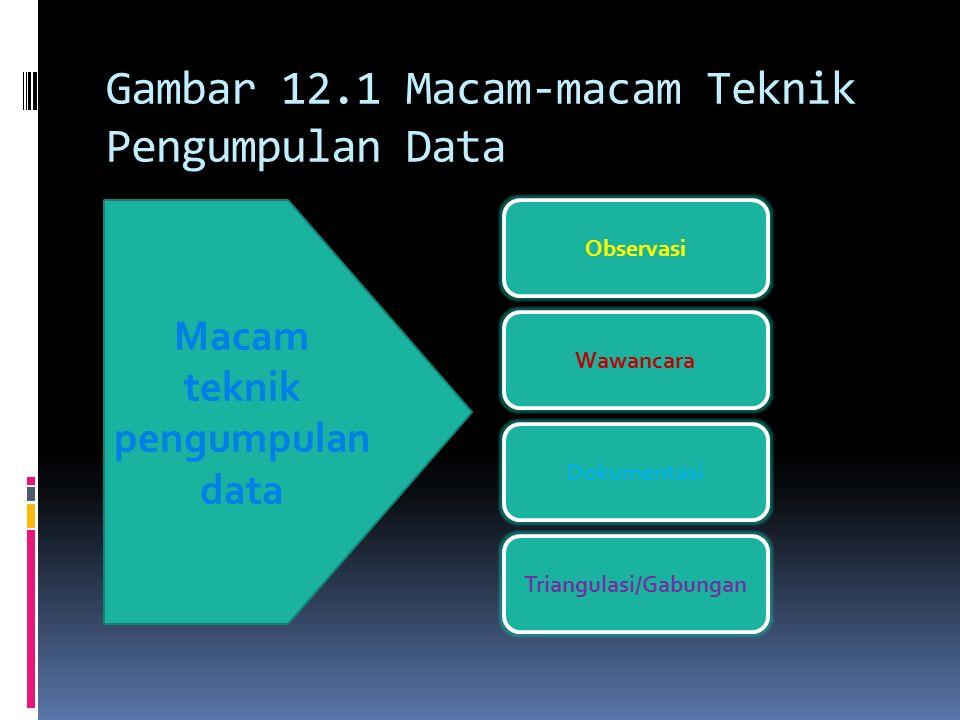 Menurut Nasution (1988) peneliti sebagai instrumen penelitian serasi untuk penelitian serupa karena memiliki ciri-ciri sebagai berikut: 1. Peneliti se