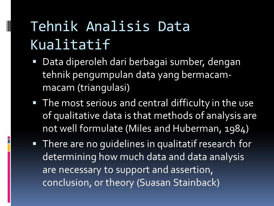 "Gambar Triangulasi ""sumber""pengumpulan data (satu teknik pengumpula data pada bermacam-macam sumber data A, B, C) Wawancara Mendalam A B C"