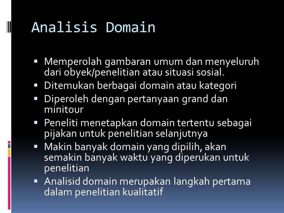 Analisis Data Kualitatif Analisis Domain Analisis Taksonomi Analisis Komponensial Analisis Tema Kultural