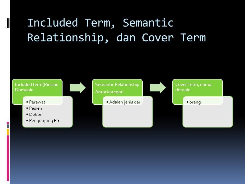 Analisis Tema Kultural  Mencari hubungan di antara domain, dan bagaimana hubungan dengan keseluruhan, dan selanjutnya dinyatakan ke dalam tema/judul